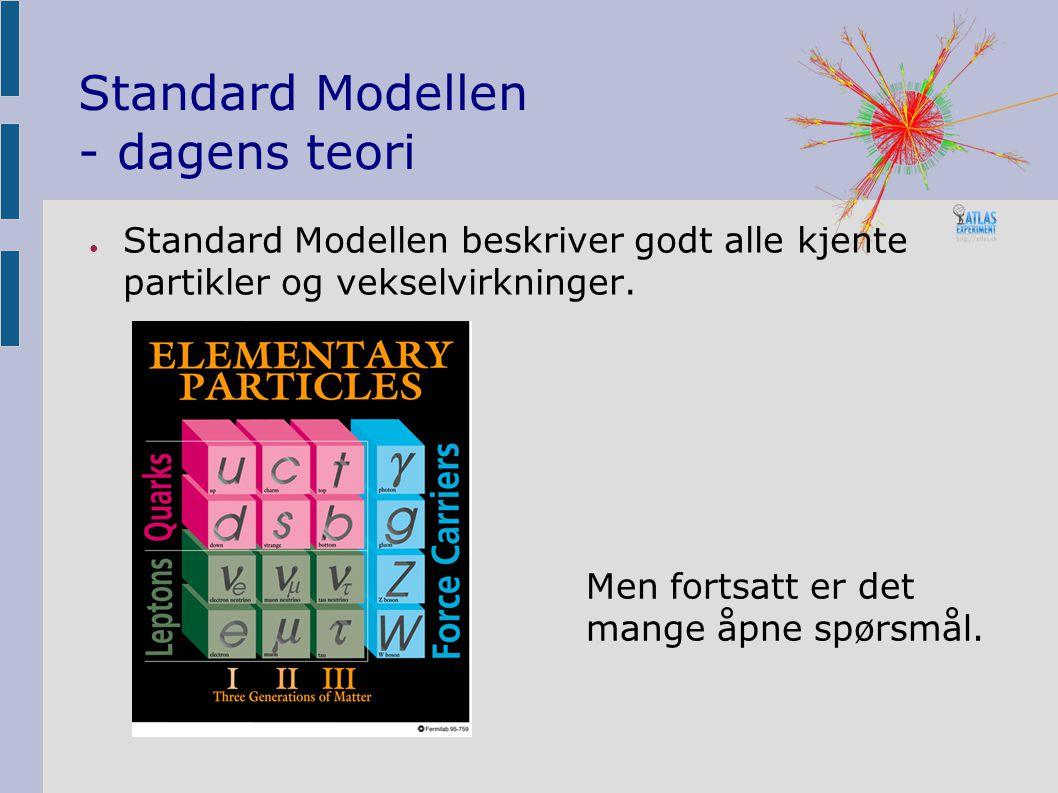Standard Modellen - dagens teori ● Standard Modellen beskriver godt alle kjente partikler og vekselvirkninger.