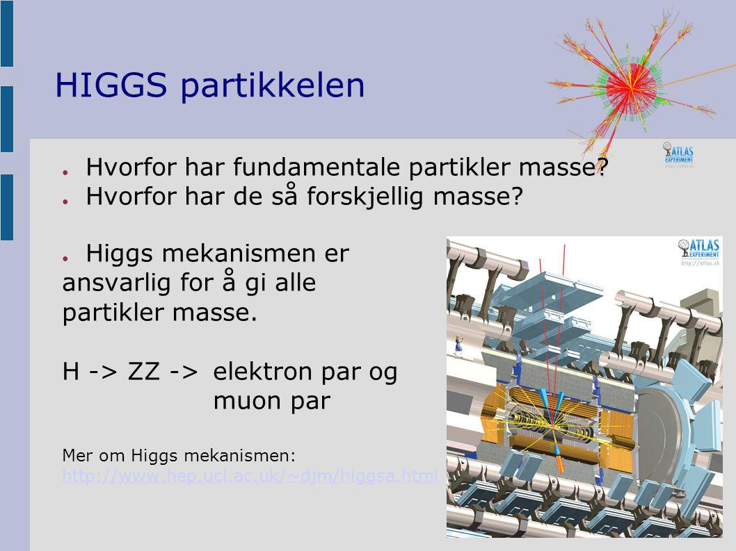 HIGGS partikkelen ● Hvorfor har fundamentale partikler masse.