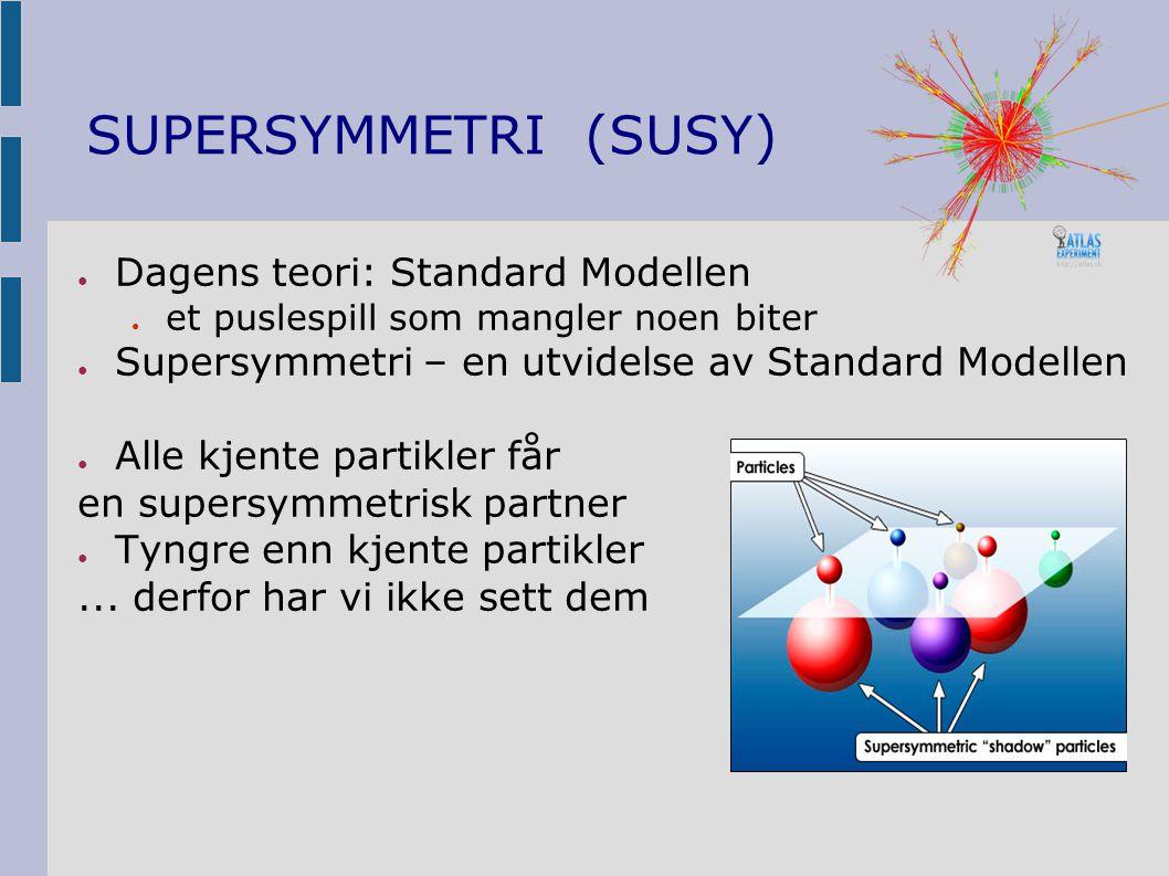 SUPERSYMMETRI (SUSY) ● Dagens teori: Standard Modellen ● et puslespill som mangler noen biter ● Supersymmetri – en utvidelse av Standard Modellen ● Alle kjente partikler får en supersymmetrisk partner ● Tyngre enn kjente partikler...