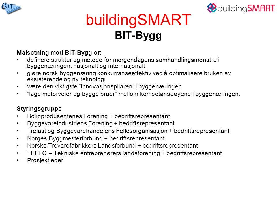 buildingSMART BIT-Bygg Målsetning med BIT-Bygg er: definere struktur og metode for morgendagens samhandlingsmønstre i byggenæringen, nasjonalt og internasjonalt.