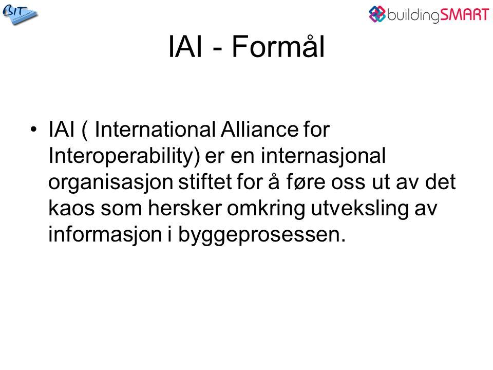 IAI - Formål IAI ( International Alliance for Interoperability) er en internasjonal organisasjon stiftet for å føre oss ut av det kaos som hersker omkring utveksling av informasjon i byggeprosessen.