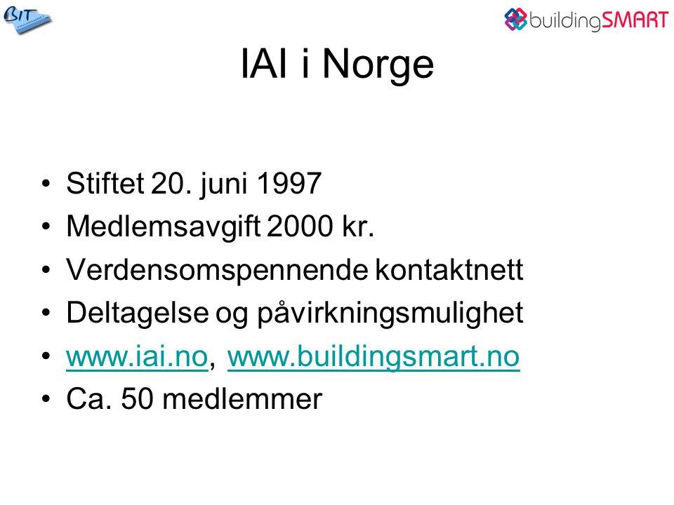 IAI i Norge Stiftet 20. juni 1997 Medlemsavgift 2000 kr. Verdensomspennende kontaktnett Deltagelse og påvirkningsmulighet www.iai.no, www.buildingsmar
