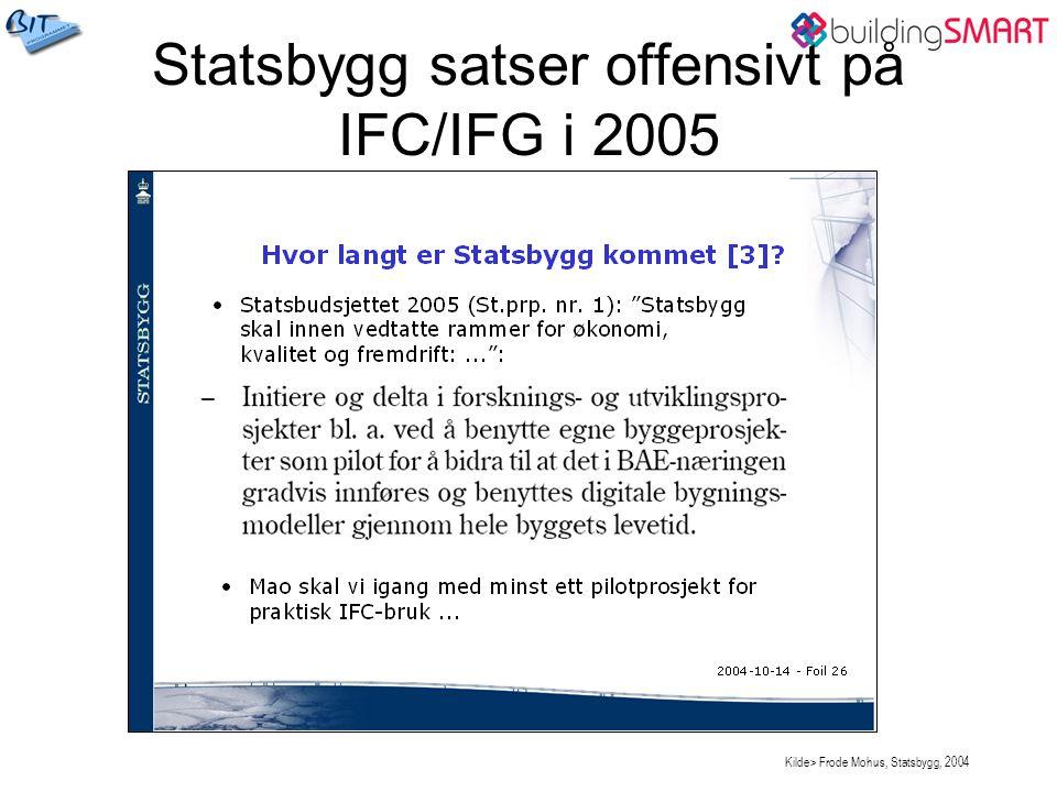 Statsbygg satser offensivt på IFC/IFG i 2005 Kilde> Frode Mohus, Statsbygg, 2004