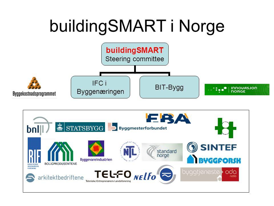 buildingSMART i Norge