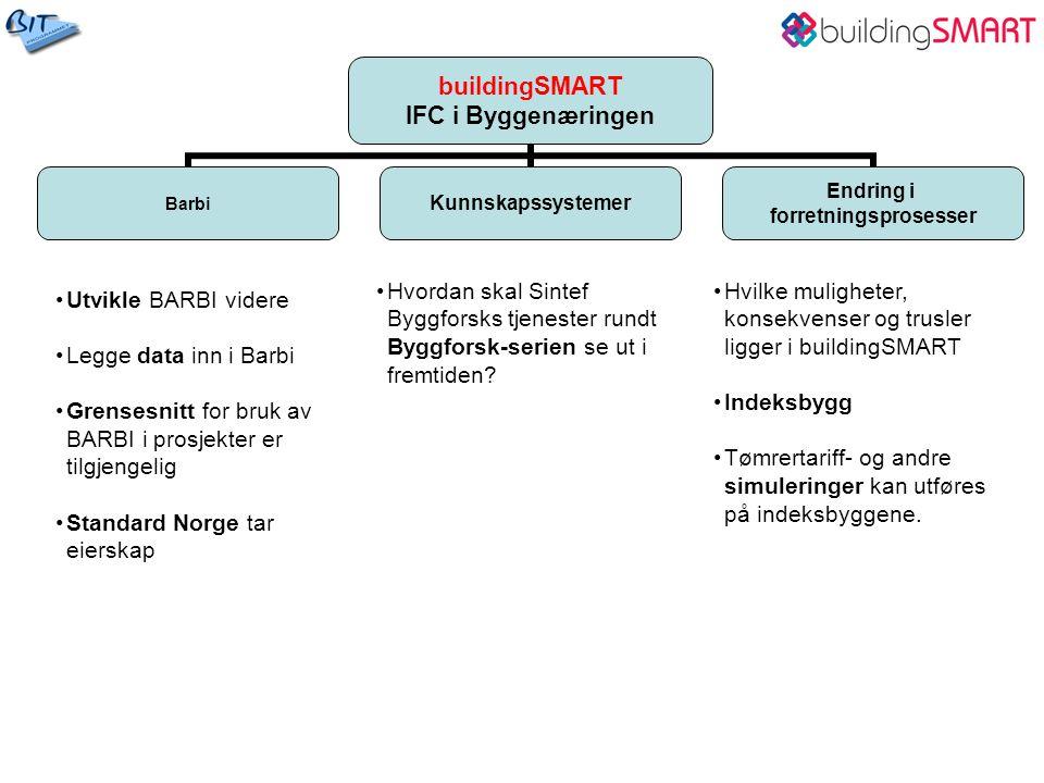 Det typiske byggeprosjekt Indeksbygg Blåbærlia/Munkerud Høgskolen i Tromsø Nye A-Hus IFC/IDMVareinfo eSam- handling E-govmntInt.ForrBARBiKunnskap Endring i forretnings prosesser buildingSMART - delprosjekter