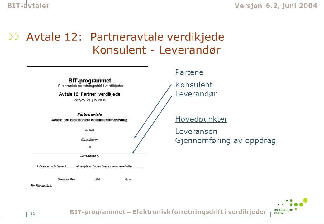15 Avtale 12: Partneravtale verdikjede Konsulent - Leverandør Partene Konsulent Leverandør Hovedpunkter Leveransen Gjennomføring av oppdrag BIT-avtalerVersjon 6.2, juni 2004 BIT-programmet – Elektronisk forretningsdrift i verdikjeder