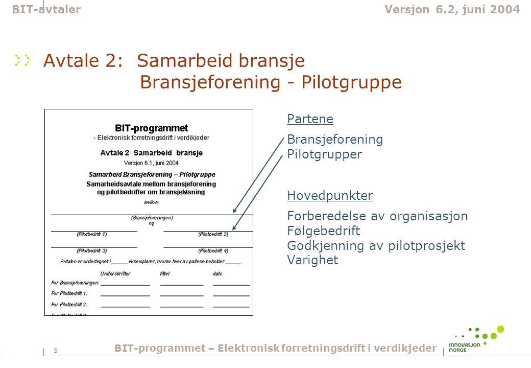 5 Avtale 2: Samarbeid bransje Bransjeforening - Pilotgruppe Partene Bransjeforening Pilotgrupper Hovedpunkter Forberedelse av organisasjon Følgebedrift Godkjenning av pilotprosjekt Varighet BIT-avtalerVersjon 6.2, juni 2004 BIT-programmet – Elektronisk forretningsdrift i verdikjeder