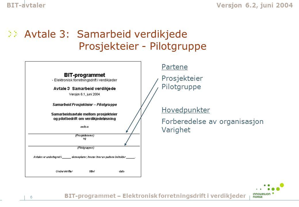 6 Avtale 3: Samarbeid verdikjede Prosjekteier - Pilotgruppe Partene Prosjekteier Pilotgruppe Hovedpunkter Forberedelse av organisasjon Varighet BIT-avtalerVersjon 6.2, juni 2004 BIT-programmet – Elektronisk forretningsdrift i verdikjeder