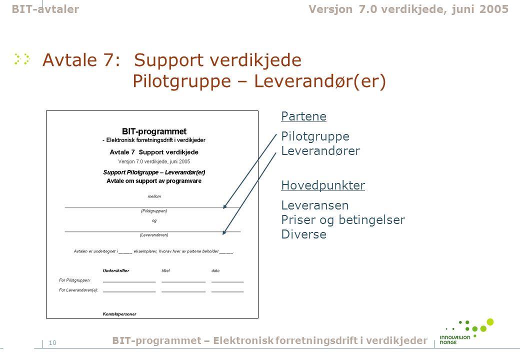 10 Avtale 7: Support verdikjede Pilotgruppe – Leverandør(er) Partene Pilotgruppe Leverandører Hovedpunkter Leveransen Priser og betingelser Diverse BI