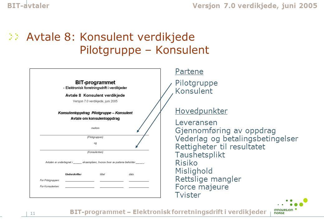 11 Avtale 8: Konsulent verdikjede Pilotgruppe – Konsulent Partene Pilotgruppe Konsulent Hovedpunkter Leveransen Gjennomføring av oppdrag Vederlag og b