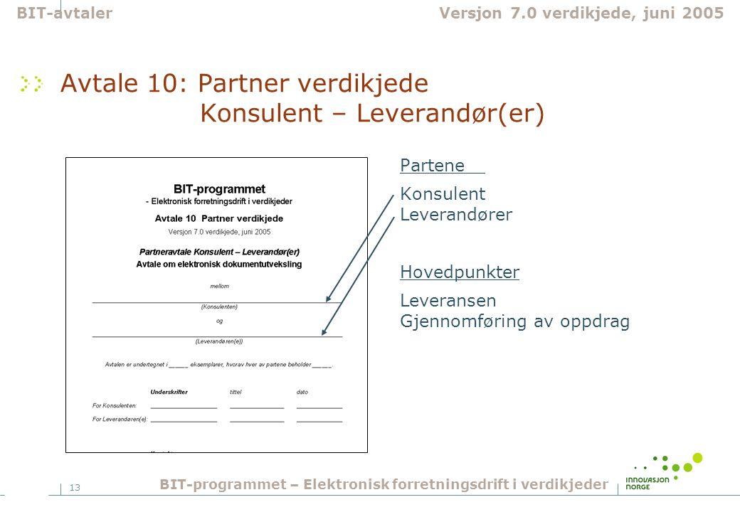 13 Avtale 10: Partner verdikjede Konsulent – Leverandør(er) Partene Konsulent Leverandører Hovedpunkter Leveransen Gjennomføring av oppdrag BIT-avtale