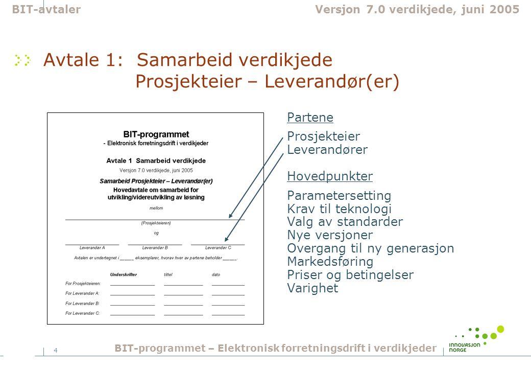 4 Avtale 1: Samarbeid verdikjede Prosjekteier – Leverandør(er) Partene Prosjekteier Leverandører Hovedpunkter Parametersetting Krav til teknologi Valg