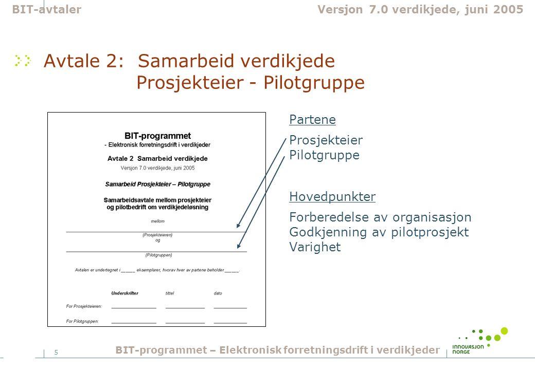 5 Avtale 2: Samarbeid verdikjede Prosjekteier - Pilotgruppe Partene Prosjekteier Pilotgruppe Hovedpunkter Forberedelse av organisasjon Godkjenning av