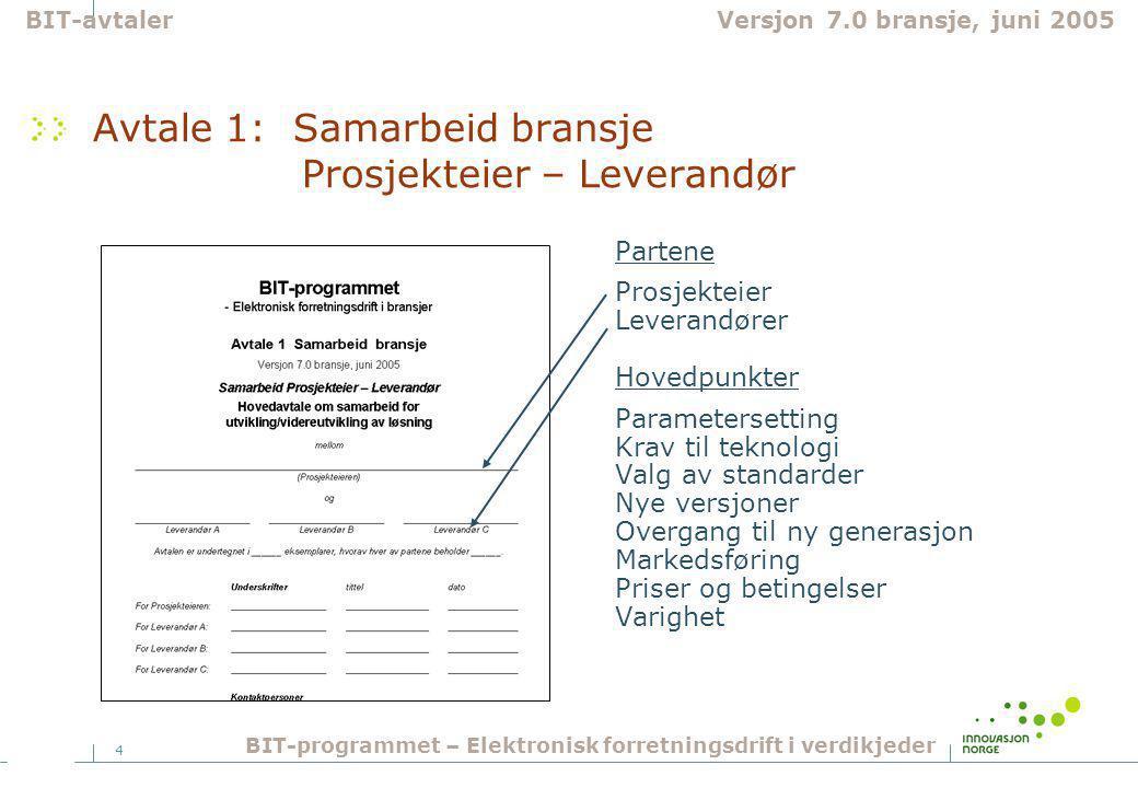 4 Avtale 1: Samarbeid bransje Prosjekteier – Leverandør Partene Prosjekteier Leverandører Hovedpunkter Parametersetting Krav til teknologi Valg av sta