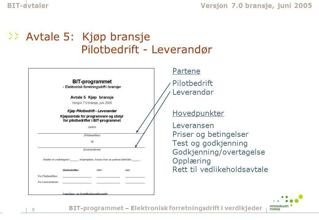 8 Avtale 5: Kjøp bransje Pilotbedrift - Leverandør Partene Pilotbedrift Leverandør Hovedpunkter Leveransen Priser og betingelser Test og godkjenning G