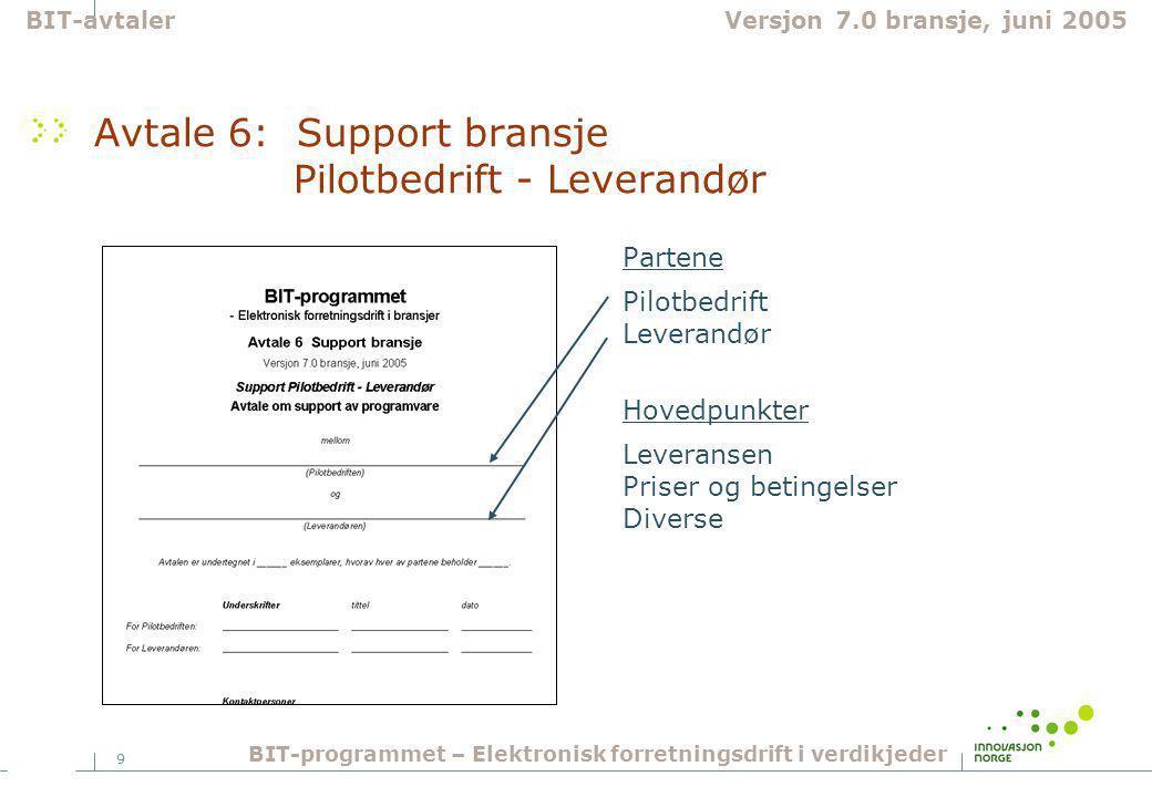9 Avtale 6: Support bransje Pilotbedrift - Leverandør Partene Pilotbedrift Leverandør Hovedpunkter Leveransen Priser og betingelser Diverse BIT-avtale