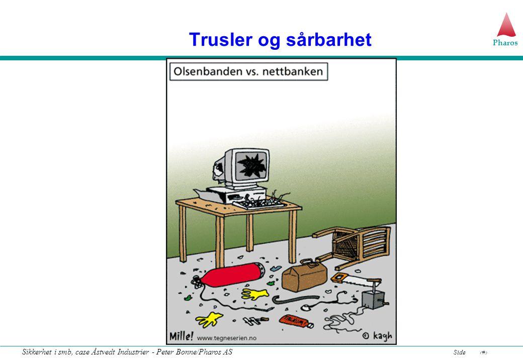Pharos Side10 Sikkerhet i smb, case Åstvedt Industrier - Peter Bonne/Pharos AS Trusler og sårbarhet