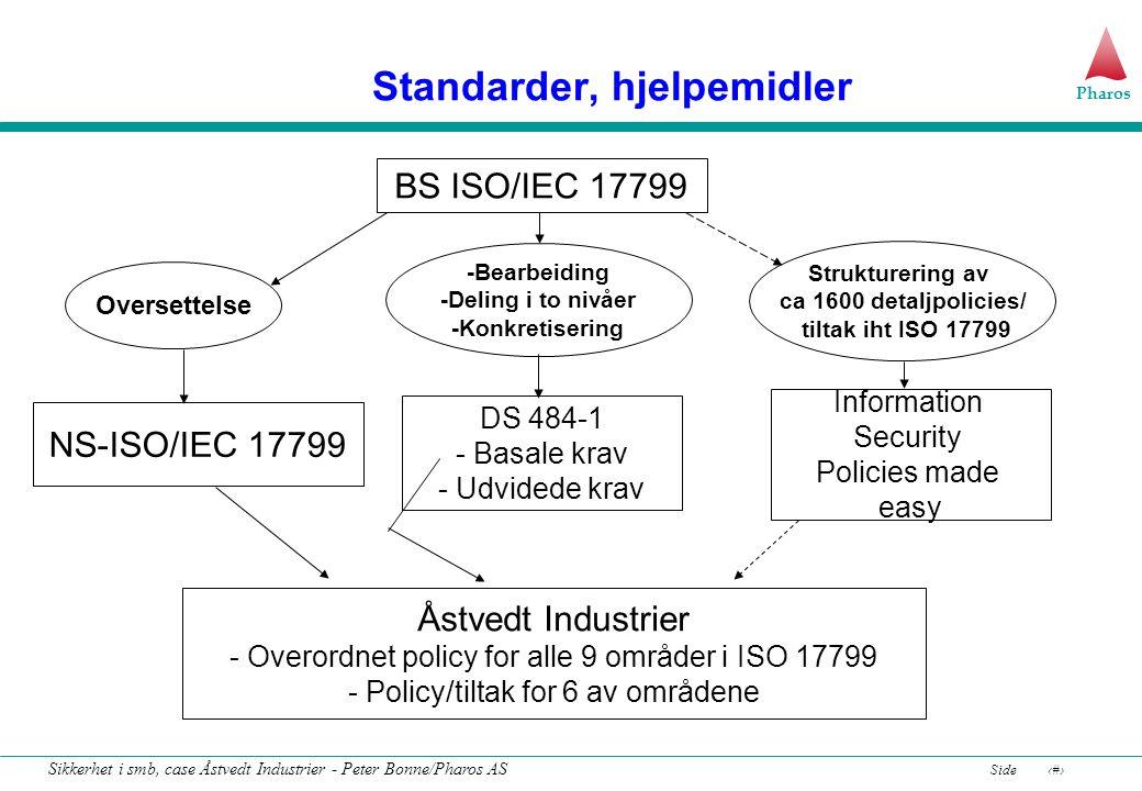 Pharos Side15 Sikkerhet i smb, case Åstvedt Industrier - Peter Bonne/Pharos AS Standarder, hjelpemidler BS ISO/IEC 17799 NS-ISO/IEC 17799 DS 484-1 - Basale krav - Udvidede krav Oversettelse -Bearbeiding -Deling i to nivåer -Konkretisering Strukturering av ca 1600 detaljpolicies/ tiltak iht ISO 17799 Information Security Policies made easy Åstvedt Industrier - Overordnet policy for alle 9 områder i ISO 17799 - Policy/tiltak for 6 av områdene