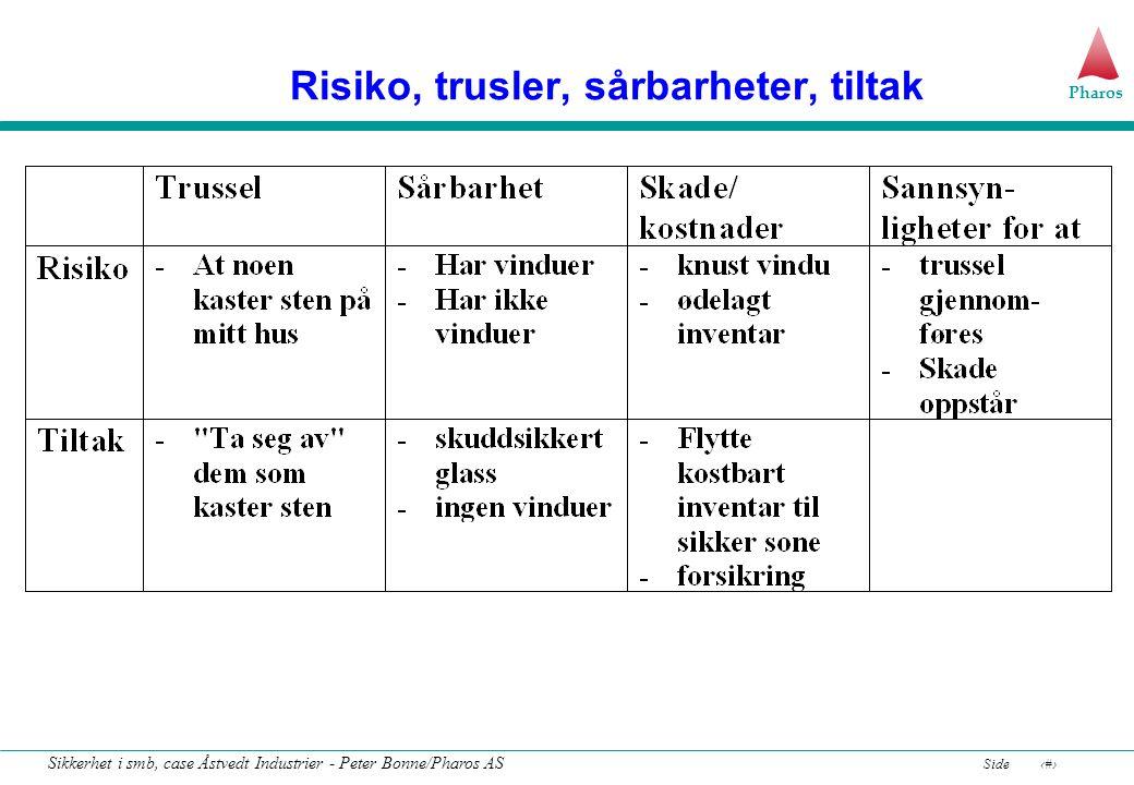 Pharos Side9 Sikkerhet i smb, case Åstvedt Industrier - Peter Bonne/Pharos AS Risiko, trusler, sårbarheter, tiltak