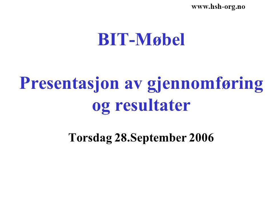 www.hsh-org.no BIT-Møbel Presentasjon av gjennomføring og resultater Torsdag 28.September 2006
