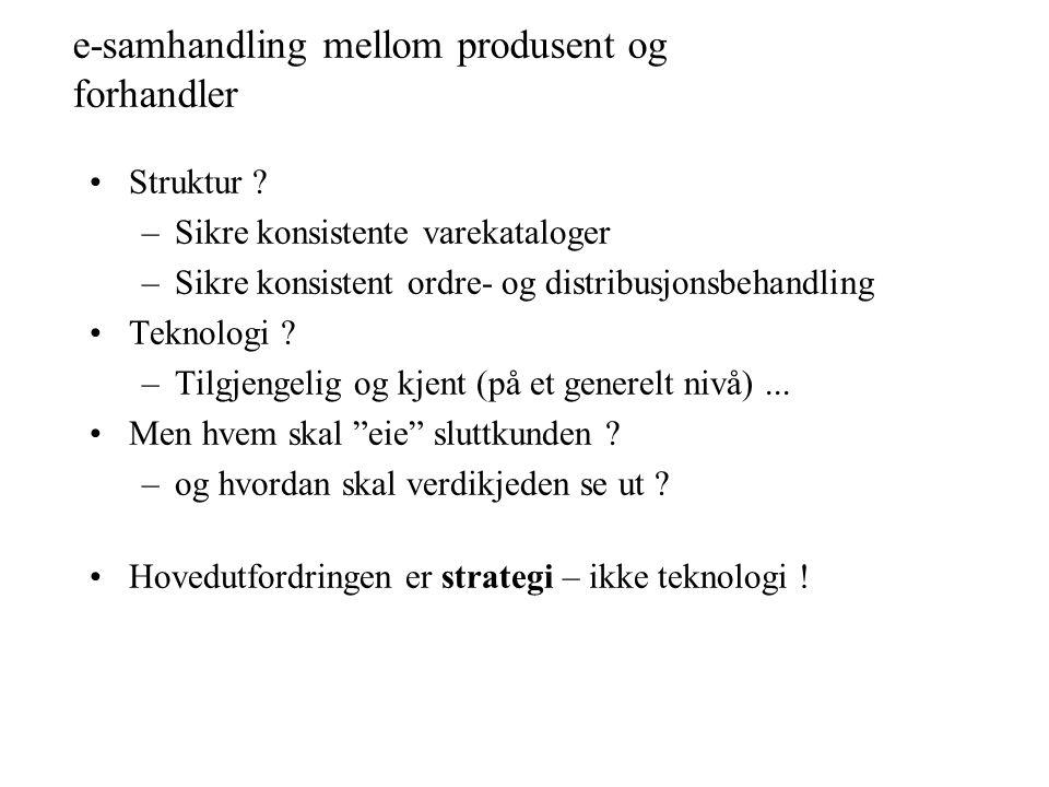 e-samhandling mellom produsent og forhandler Struktur ? –Sikre konsistente varekataloger –Sikre konsistent ordre- og distribusjonsbehandling Teknologi