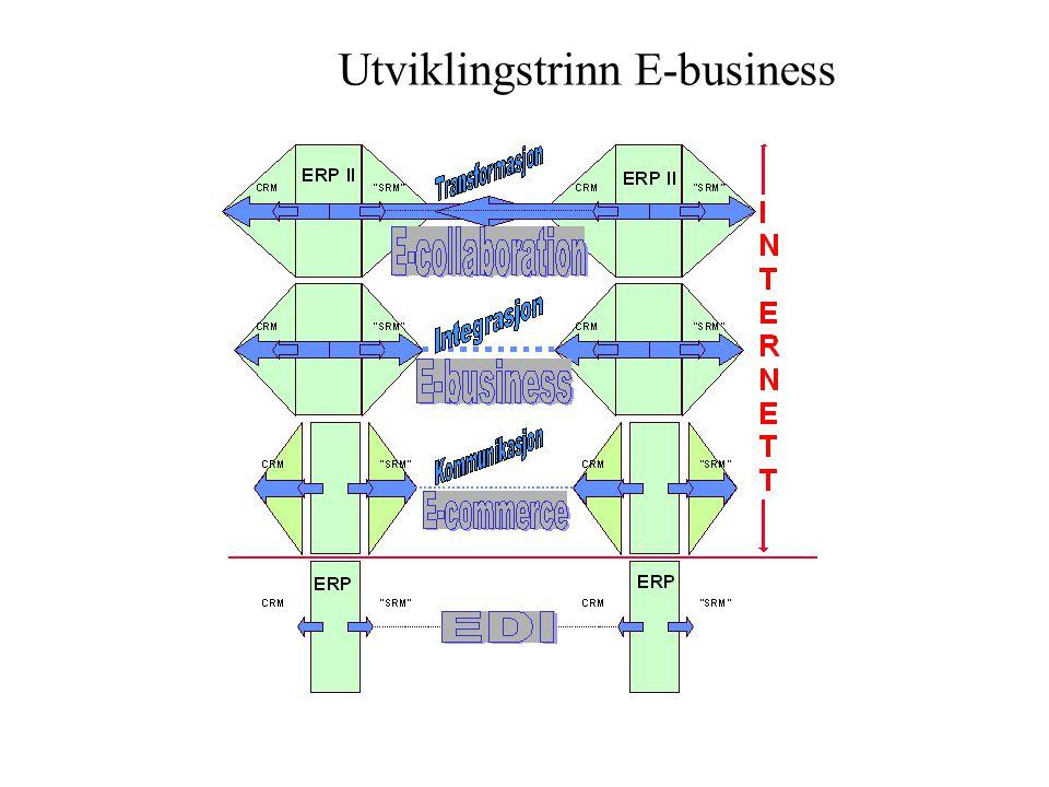 Linkage between markets