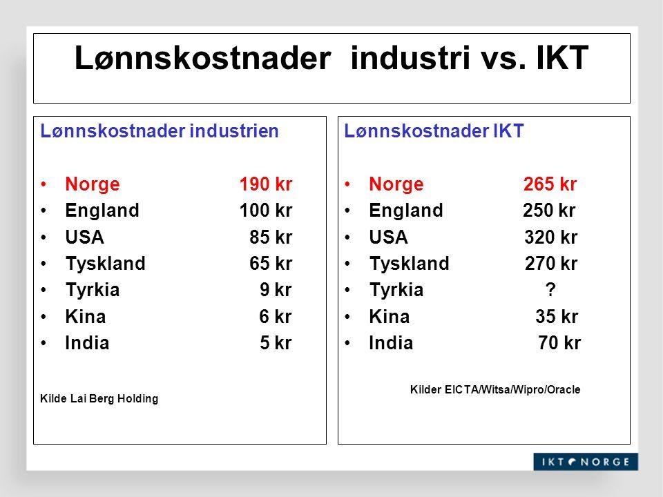 Lønnskostnader industri vs. IKT Lønnskostnader industrien Norge190 kr England100 kr USA 85 kr Tyskland 65 kr Tyrkia 9 kr Kina 6 kr India 5 kr Kilde La