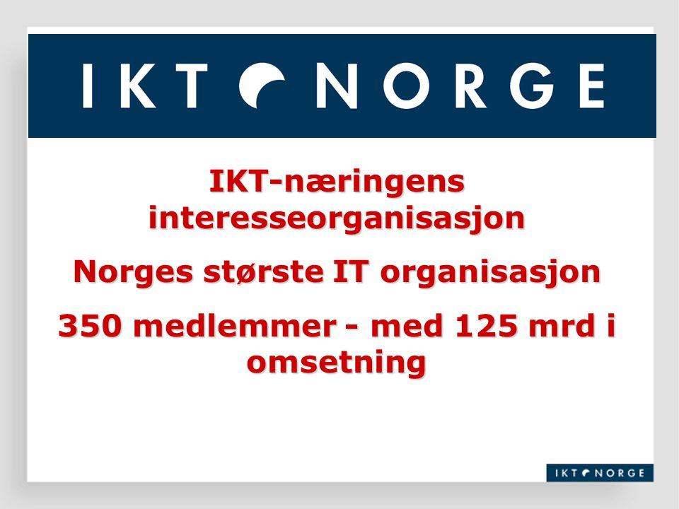 IKT-næringens interesseorganisasjon Norges største IT organisasjon 350 medlemmer - med 125 mrd i omsetning