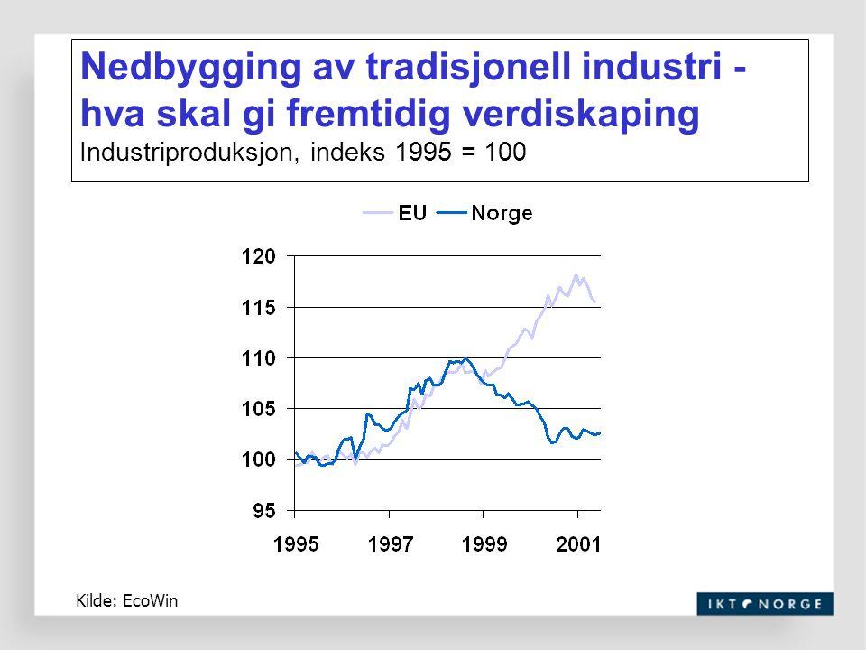 Nedbygging av tradisjonell industri - hva skal gi fremtidig verdiskaping Industriproduksjon, indeks 1995 = 100 Kilde: EcoWin