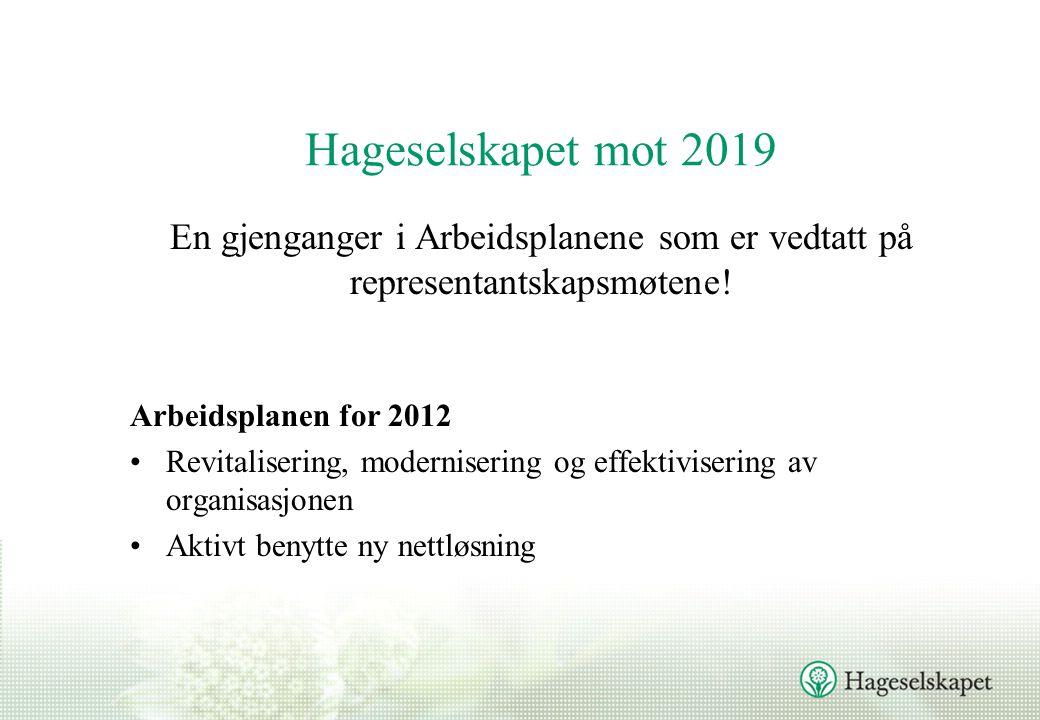 Hageselskapet mot 2019 En gjenganger i Arbeidsplanene som er vedtatt på representantskapsmøtene.