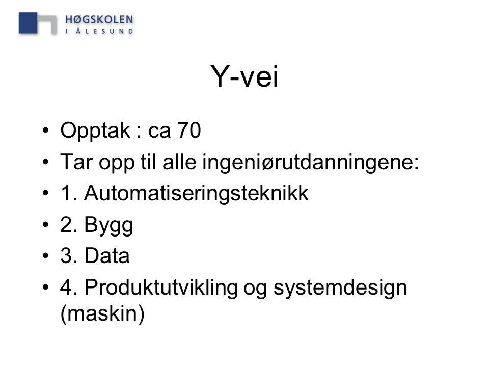 Y-vei Opptak : ca 70 Tar opp til alle ingeniørutdanningene: 1.