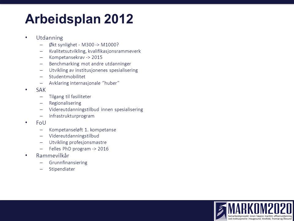 Arbeidsplan 2012 Utdanning – Økt synlighet - M300 -> M1000? – Kvalitetsutvikling, kvalifikasjonsrammeverk – Kompetansekrav -> 2015 – Benchmarking mot