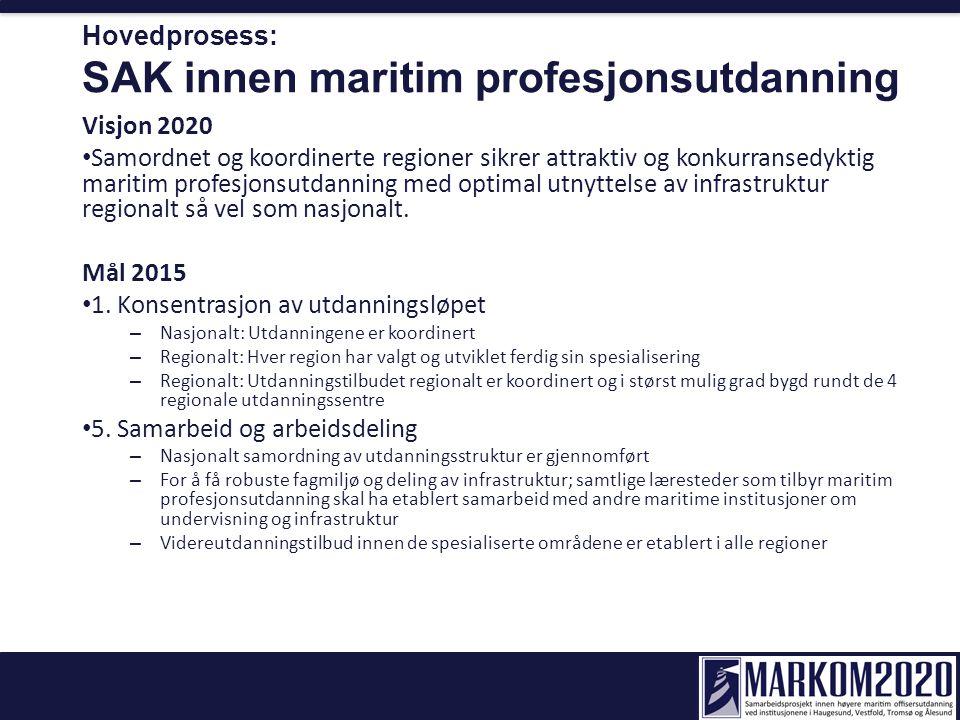 Hovedprosess: SAK innen maritim profesjonsutdanning Visjon 2020 Samordnet og koordinerte regioner sikrer attraktiv og konkurransedyktig maritim profes