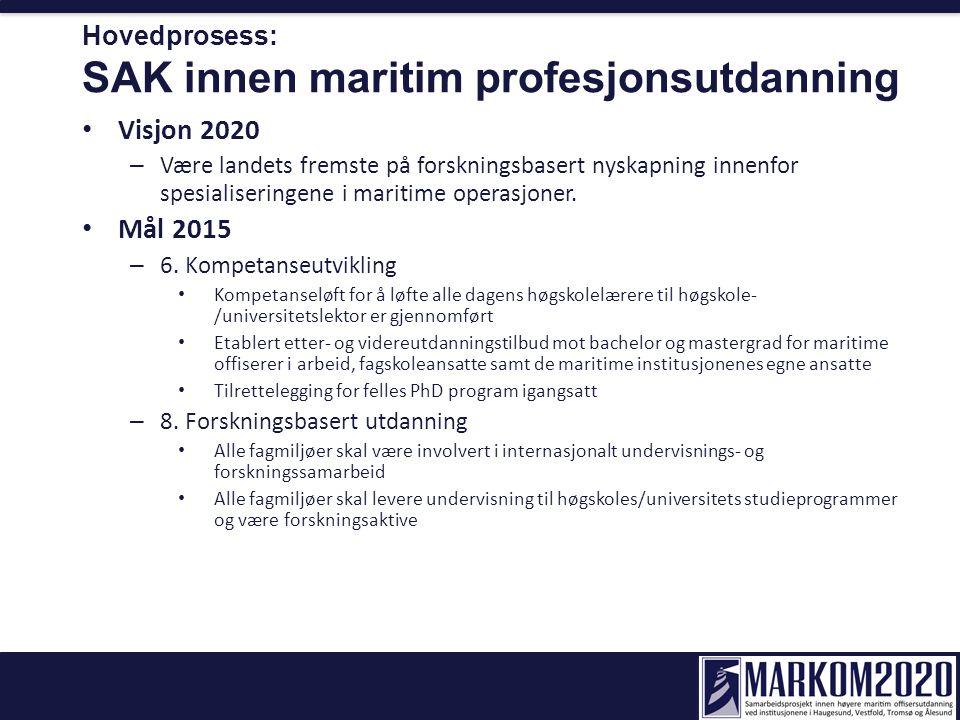 Hovedprosess: SAK innen maritim profesjonsutdanning Visjon 2020 – Være landets fremste på forskningsbasert nyskapning innenfor spesialiseringene i mar
