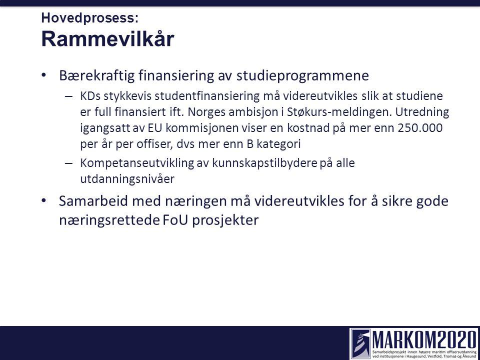 Bærekraftig finansiering av studieprogrammene – KDs stykkevis studentfinansiering må videreutvikles slik at studiene er full finansiert ift. Norges am