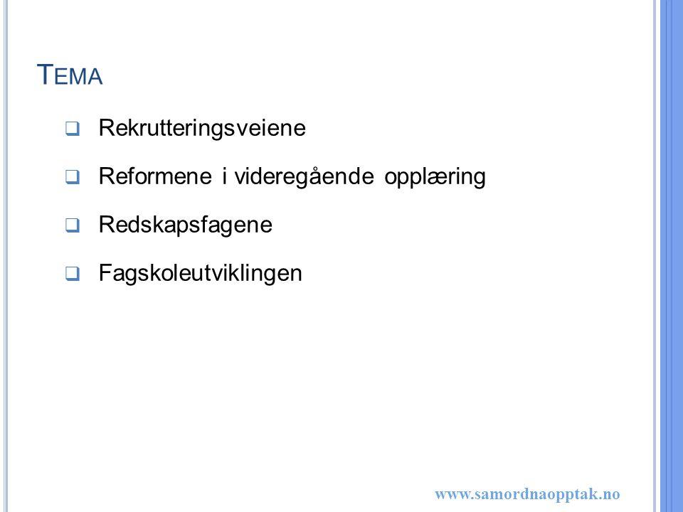 www.samordnaopptak.no T EMA  Rekrutteringsveiene  Reformene i videregående opplæring  Redskapsfagene  Fagskoleutviklingen