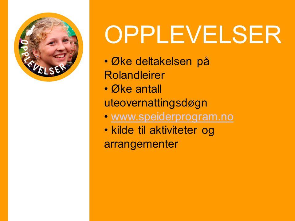 Øke deltakelsen på Rolandleirer Øke antall uteovernattingsdøgn www.speiderprogram.no kilde til aktiviteter og arrangementer OPPLEVELSER
