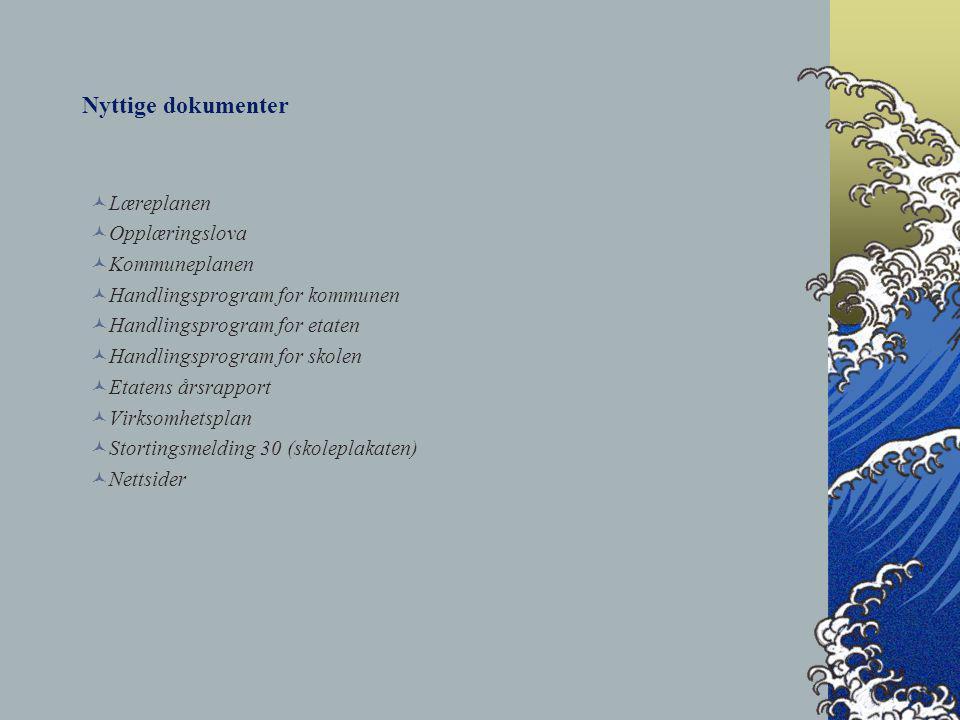 Nyttige dokumenter Læreplanen Opplæringslova Kommuneplanen Handlingsprogram for kommunen Handlingsprogram for etaten Handlingsprogram for skolen Etatens årsrapport Virksomhetsplan Stortingsmelding 30 (skoleplakaten) Nettsider
