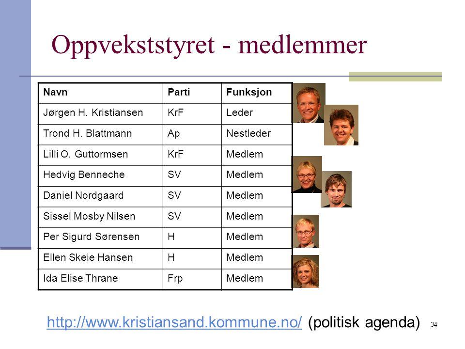 34 Oppvekststyret - medlemmer http://www.kristiansand.kommune.no/http://www.kristiansand.kommune.no/ (politisk agenda) NavnPartiFunksjon Jørgen H. Kri