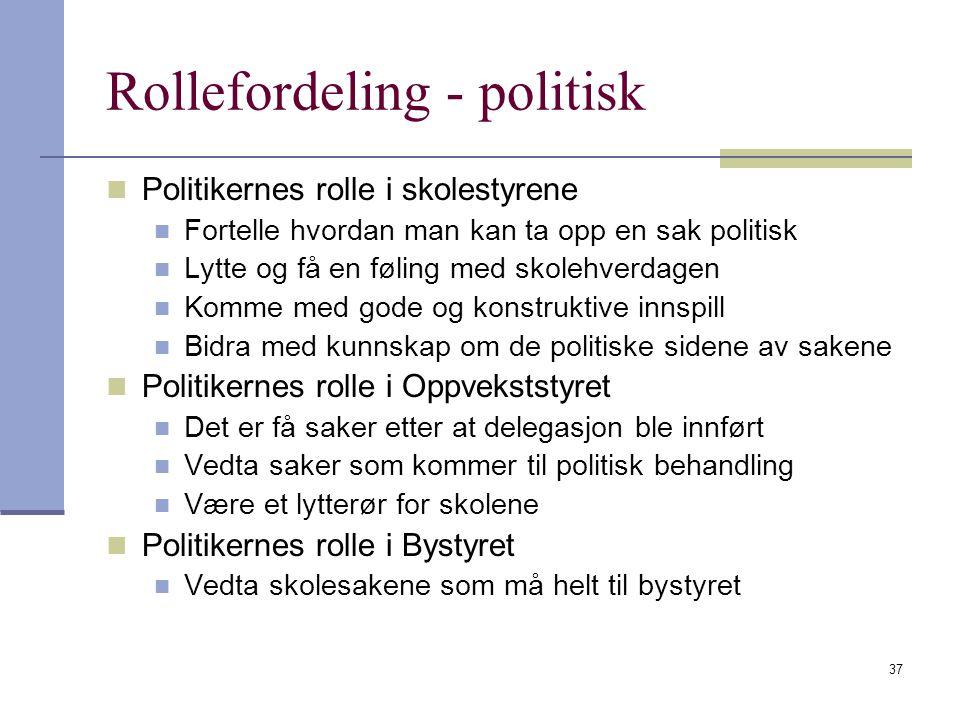 37 Rollefordeling - politisk Politikernes rolle i skolestyrene Fortelle hvordan man kan ta opp en sak politisk Lytte og få en føling med skolehverdage