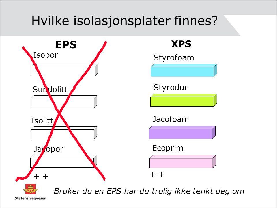 Hvilke isolasjonsplater finnes? Isopor Sundolitt Isolitt Jacopor + Styrofoam Styrodur Jacofoam Ecoprim + XPS EPS Bruker du en EPS har du trolig ikke t