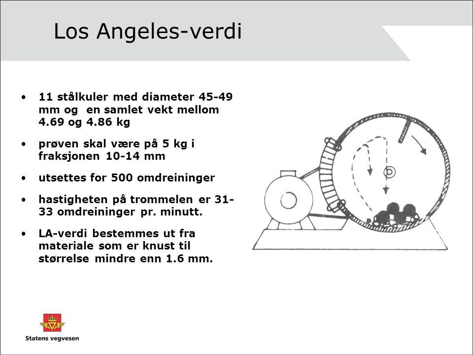 Los Angeles-verdi 11 stålkuler med diameter 45-49 mm og en samlet vekt mellom 4.69 og 4.86 kg prøven skal være på 5 kg i fraksjonen 10-14 mm utsettes for 500 omdreininger hastigheten på trommelen er 31- 33 omdreininger pr.