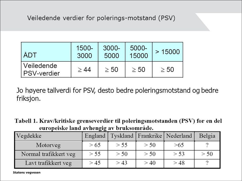 Veiledende verdier for polerings-motstand (PSV) Jo høyere tallverdi for PSV, desto bedre poleringsmotstand og bedre friksjon.
