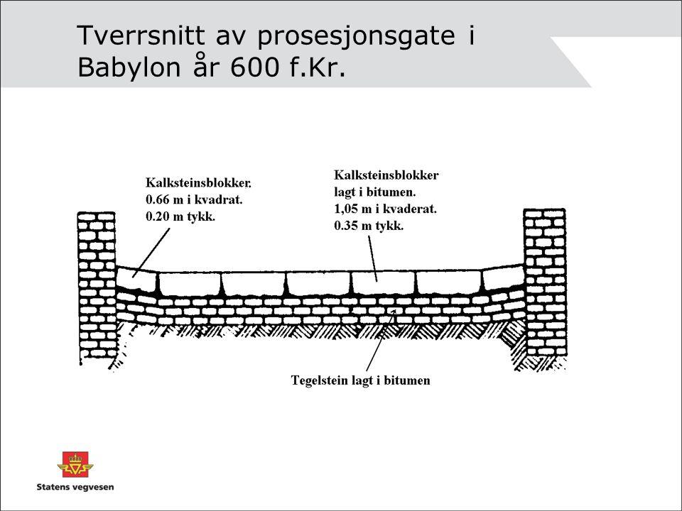 Tverrsnitt av prosesjonsgate i Babylon år 600 f.Kr.