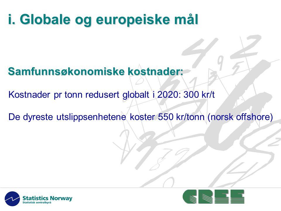 Kostnader pr tonn redusert globalt i 2020: 300 kr/t De dyreste utslippsenhetene koster 550 kr/tonn (norsk offshore) Samfunnsøkonomiske kostnader: i.
