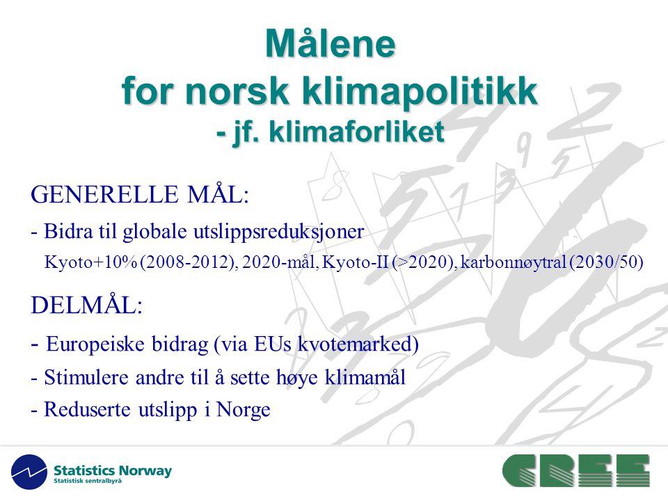 Virkemidler Globale reduksjonsbidrag: - fleksible mekanismer forutsettes CDM, JI, AAU - Internasjonal kvotehandel (europeisk…) - tiltak i u-land/regnskogbevaring Stimulere andre land/internasjonal avtale: - inititativ, møter - forskning om klima og klimateknologier for eksport - vise at det er mulig… Norske reduksjoner: - Sektorovergripende økonomiske virkemidler, forurenser betaler - Hjelpe til der kostnadseffektive tiltak ikke utløses av dette FoU/teknologiutvikling langsiktig forbruksomstilling feks.