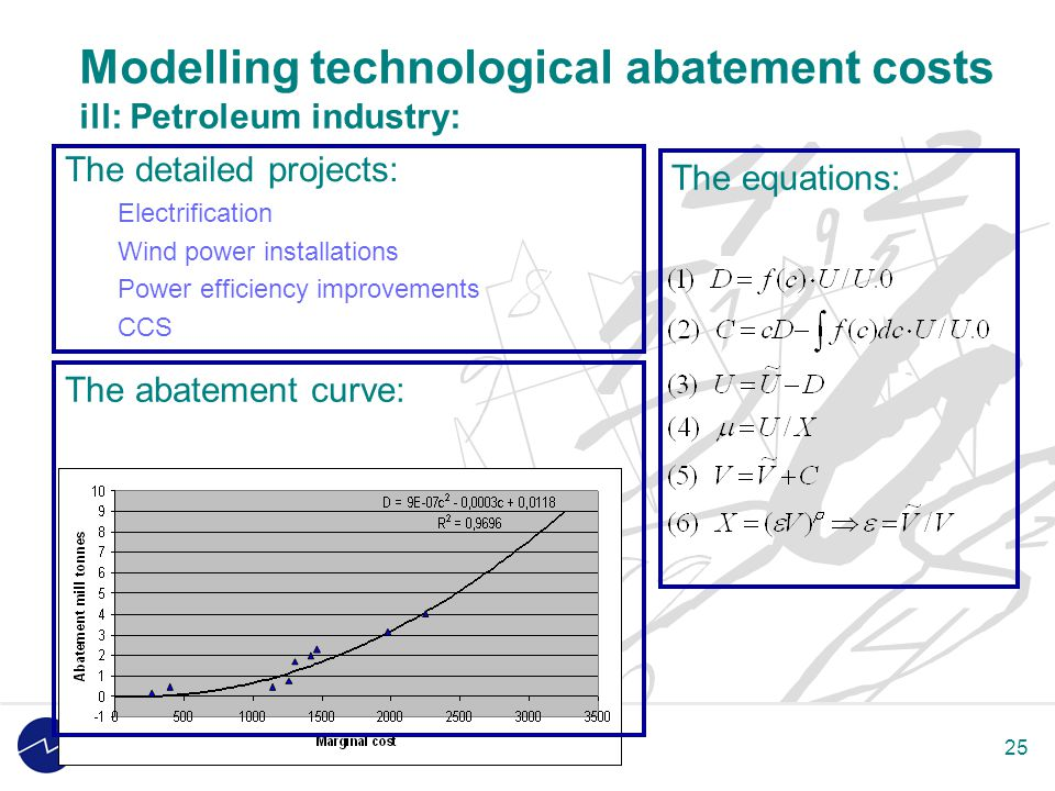 25 Modelling technological abatement costs ill: Petroleum industry: The detailed projects: Electrification Wind power installations Power efficiency improvements CCS The equations: The abatement curve: