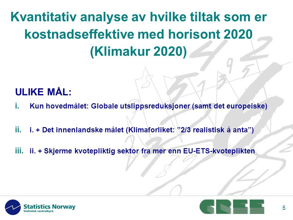 5 Kvantitativ analyse av hvilke tiltak som er kostnadseffektive med horisont 2020 (Klimakur 2020) ULIKE MÅL: i.