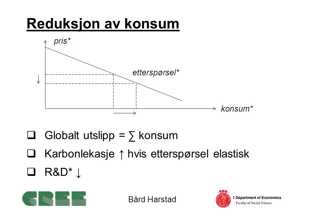 Reduksjon av konsum  Globalt utslipp = ∑ konsum  Karbonlekasje ↑ hvis etterspørsel elastisk  R&D* ↓ Bård Harstad konsum* etterspørsel* pris*