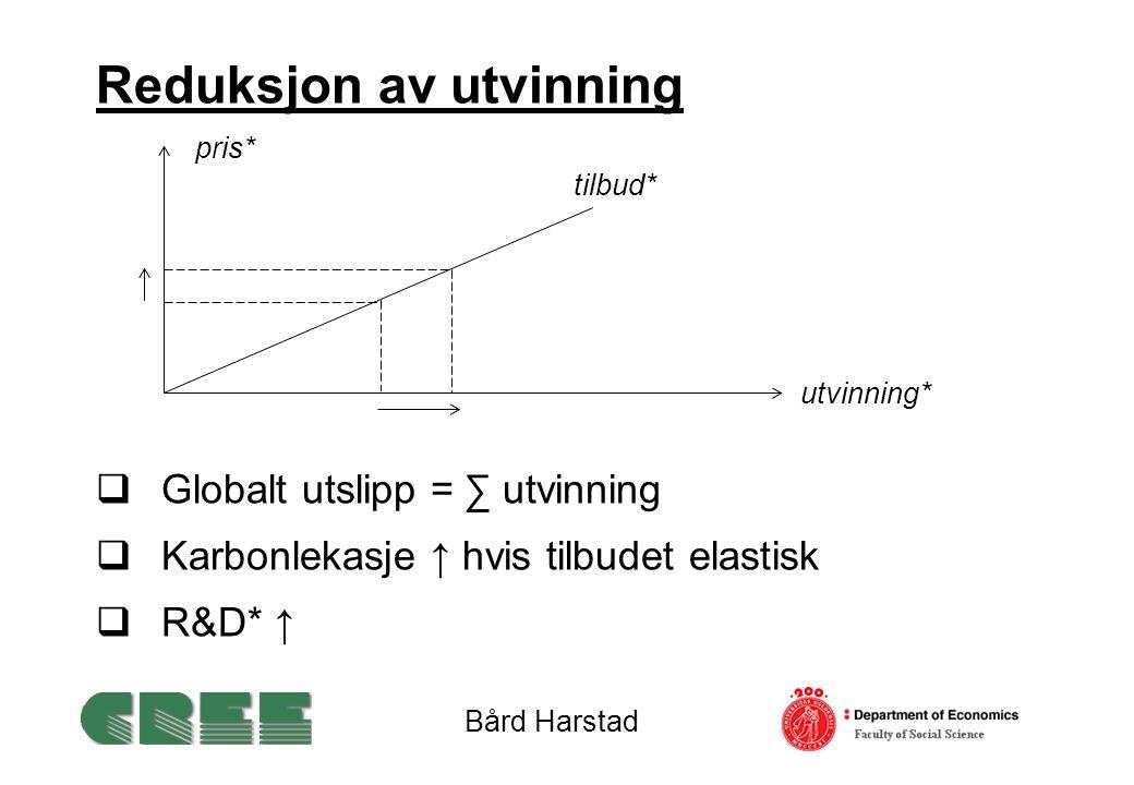 Reduksjon av utvinning  Globalt utslipp = ∑ utvinning  Karbonlekasje ↑ hvis tilbudet elastisk  R&D* ↑ Bård Harstad utvinning* tilbud* pris*